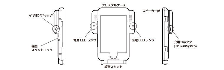 iPod touch専用ケース一体型スピーカー